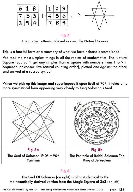The ART Of NUMBER eBook - Jain 108