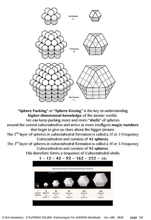 web-3DGeo_WkBk_M4J_COHshells_page103