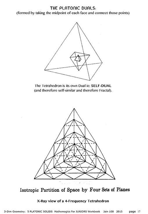 web-3DGeo_WkBk_M4J_FractalTetra_page18
