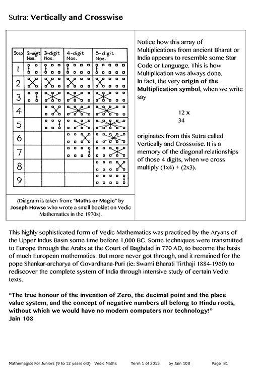 web-M4J_VedicMathsWkBk_VCchart_Page82