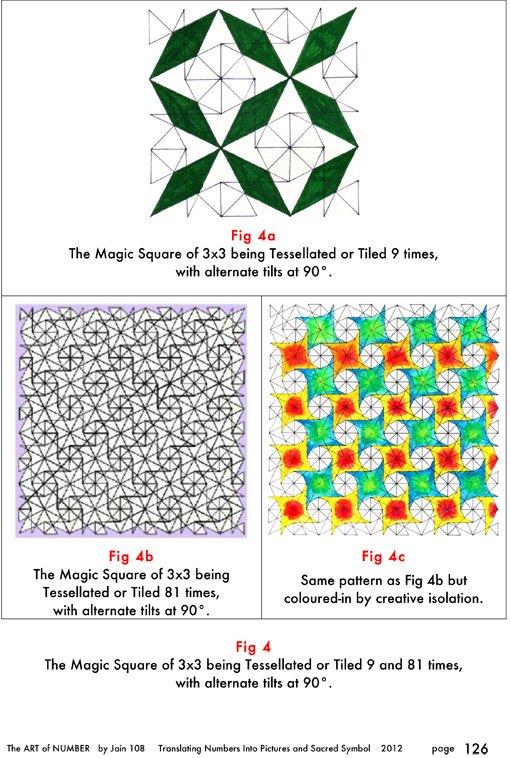 WORKBOOK, ART OF NUMBER: Mathemagics For Juniors - Jain 108
