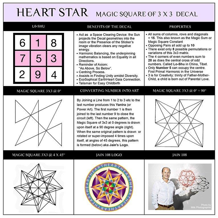 HEART STAR: Decal + Sticker: Magic Square of 3x3 - Jain 108