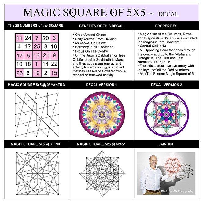 MAGIC SQUARE OF 5x5: (2 Large Decals 165mm) - Jain 108