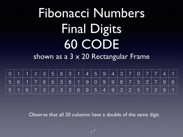 web-Fibonacci60Code_SpiralGraphPattern_JainDiscovery_7_3x10rows-1