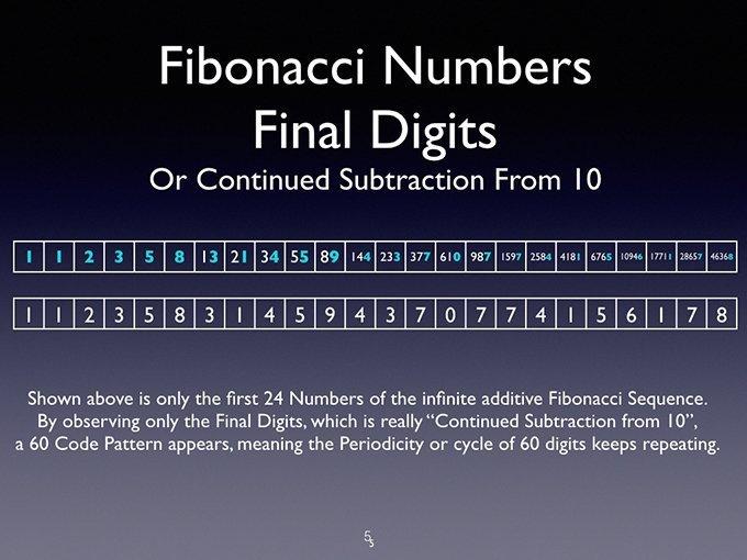web-Fibonacci60Code_SpiralGraphPattern_JainDiscovery_Images