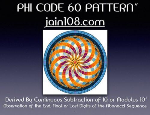 FIBONACCI 60 CODE: Spiral Pattern of ReEntry: Jain 108 Discovery