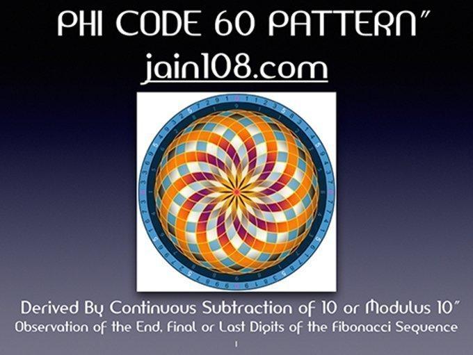 web_Fibonacci60Code_SpiralGraphPattern_JainDiscovery_Images