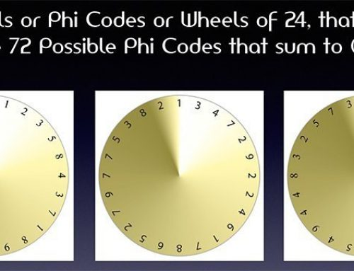 The 3 PHI CODES and the SACRED GEOMETRY of  HARMONIC 666