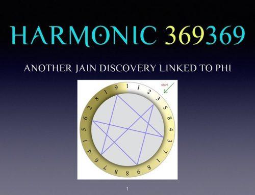 HARMONIC 369369 in the PHI CODE and the UNICURSAL HEXAGRAM by JAIN 108
